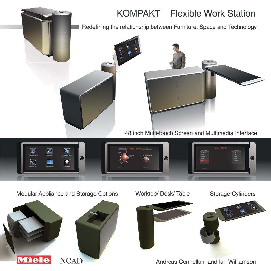 Uncategorized Future Kitchen Appliances miele www lost buoys com for this project in teams of two we were instructed to consider the brand and its future past trends kitchen appliances model